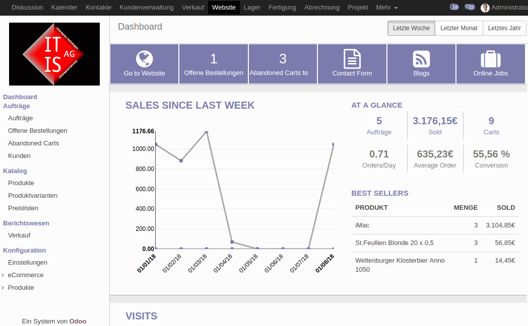Sales Process in odoo